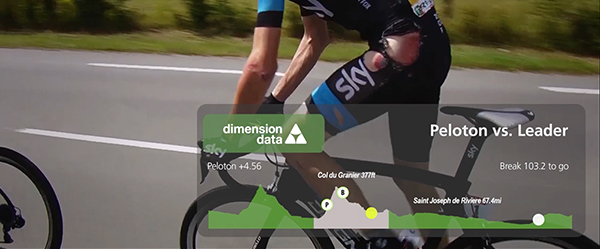 Dimension Data Adam Foster