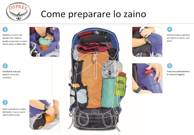 How_to-pack-your-pack_ITA