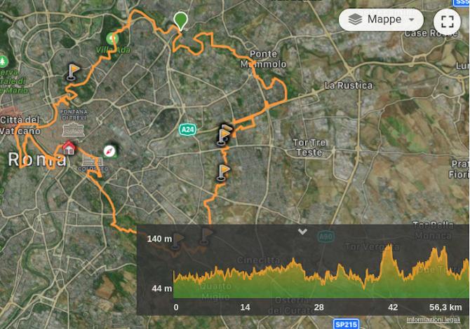 mountain bike a Roma-GSA Grande Raccordo Anulare in Bici